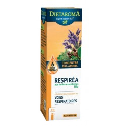 RESPIREA Inhalation